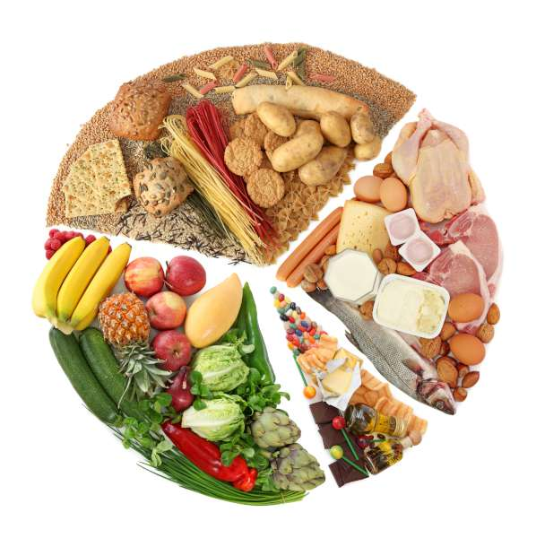 an image of Weight%20Loss%20Foods 1478635654110_upload.jpg